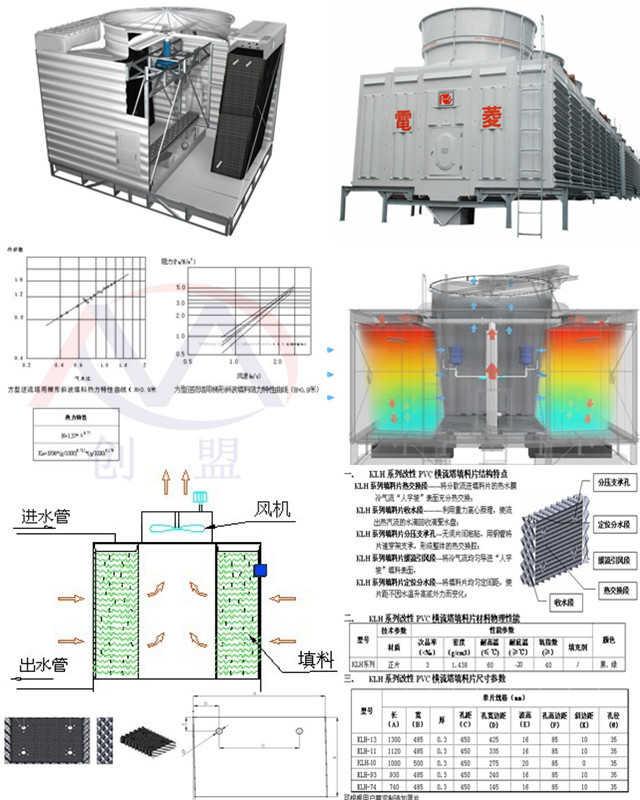 马利冷却塔填料-冷却塔配件